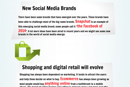Digital Marketing Trends 2020 Infographic