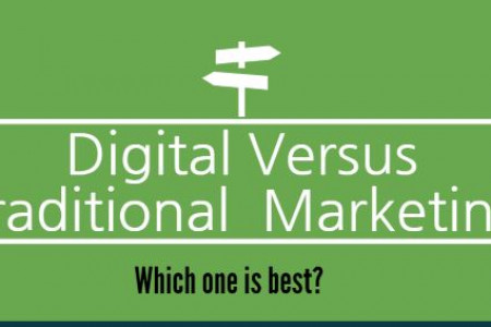Digital Marketing Versus Traditional Marketing Infographic