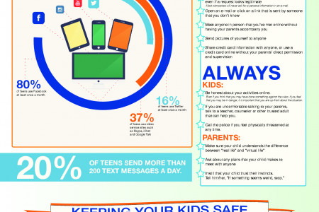 Digital Parenting Infographic