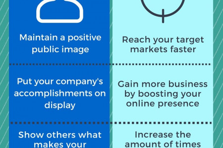 Digital PR vs Digital Marketing Infographic