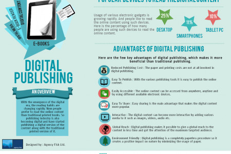 Digital Publishing : An Overview Infographic