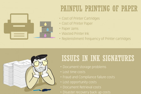 Digital Signatures Revolution Infographic