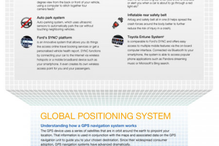 Digital Technology in Your Car Infographic
