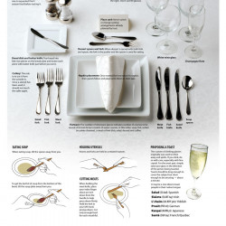 Dining Etiquette 101 Visual Ly