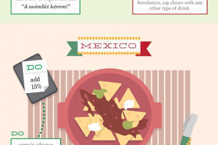 Dining Etiquette Around The World Pt. 2 Infographic