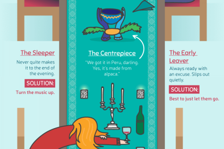 Dinner Party Guests: The Bad & The Ugly Infographic