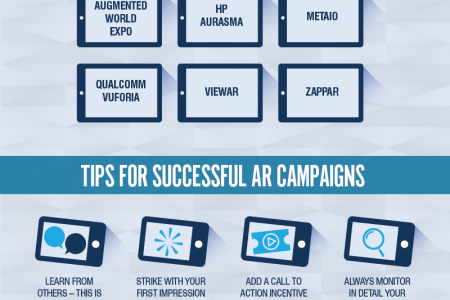 Direct Mail and Augmented Reality (AR) Infographic