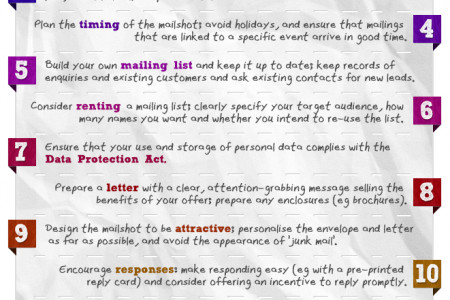 Direct Mail Campaign Checklist Infographic