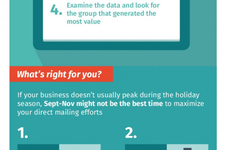 Direct Mail Through-out The Year Infographic Infographic