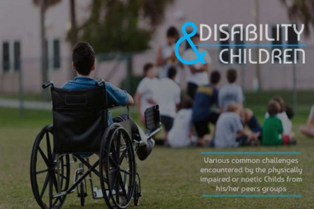 Disability and Children - NEMT Services Infographic