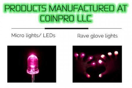 Discover an Incredible Range of LED Light Products at CoinPro LLC Infographic