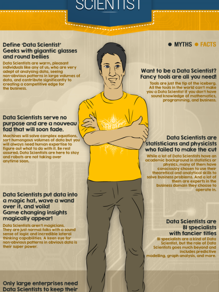 Discover Facts and Debunked Myths about a Data Scientist Infographic