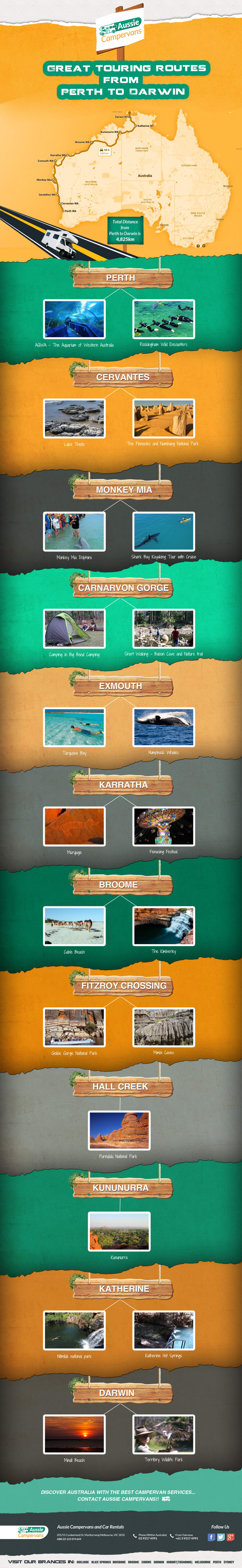 DISCOVER GREAT CAMPERVAN ROUTES FROM PERTH TO DARWIN Infographic