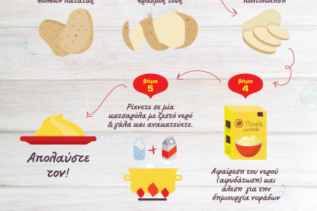 Discover how mashed potatoes fit in your diet! Infographic