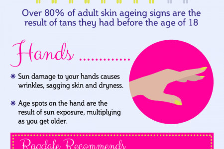 Discover how to stay safe in the sun Infographic
