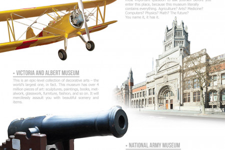 Discover the History of Kensington and Chelsea - Infographic Infographic
