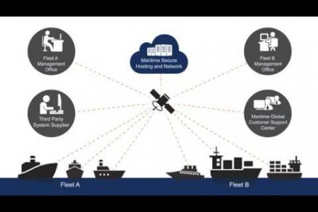 Discover the power of Industrial Internet of Things - Attunity Infographic