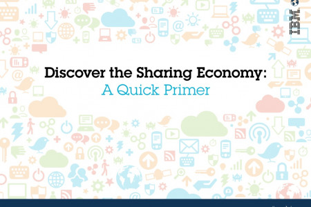 Discover the Sharing Economy: A Quick Primer Infographic