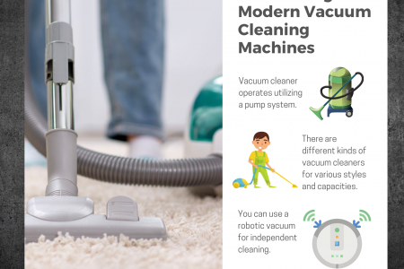 Discovering Modern Vacuum Cleaning Machines  Infographic
