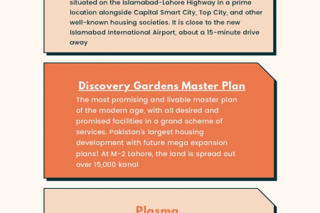 Discovery Gardens Islamabad Infographic