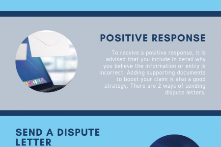 Disputes letter writing: Skip the trouble between your writing Infographic