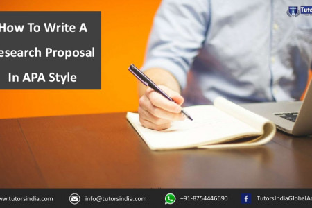 Dissertation Research Proposal Writing in APA Style Infographic