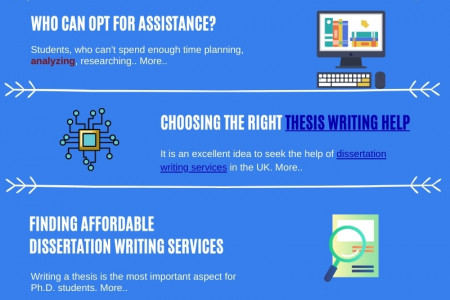 Dissertation Writing Help in the UK - finding Reliable Solution in Today's Digital World Infographic