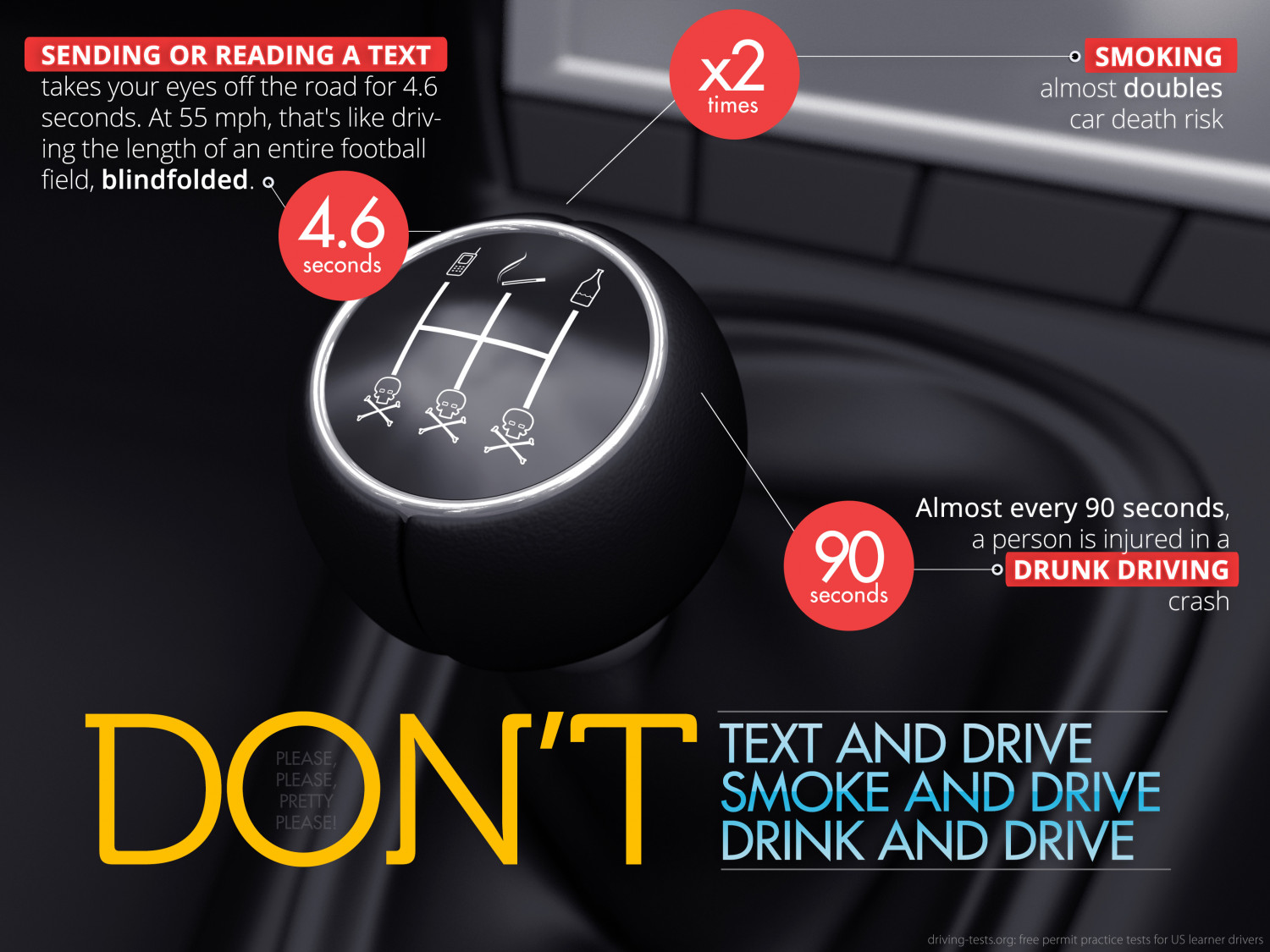 Distracted Driving Kills Infographic