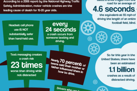 Distractions While Driving Infographic