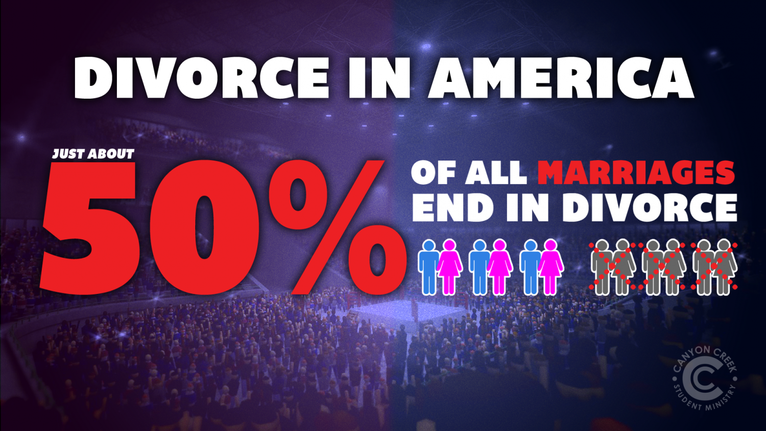 divorce in america Infographic