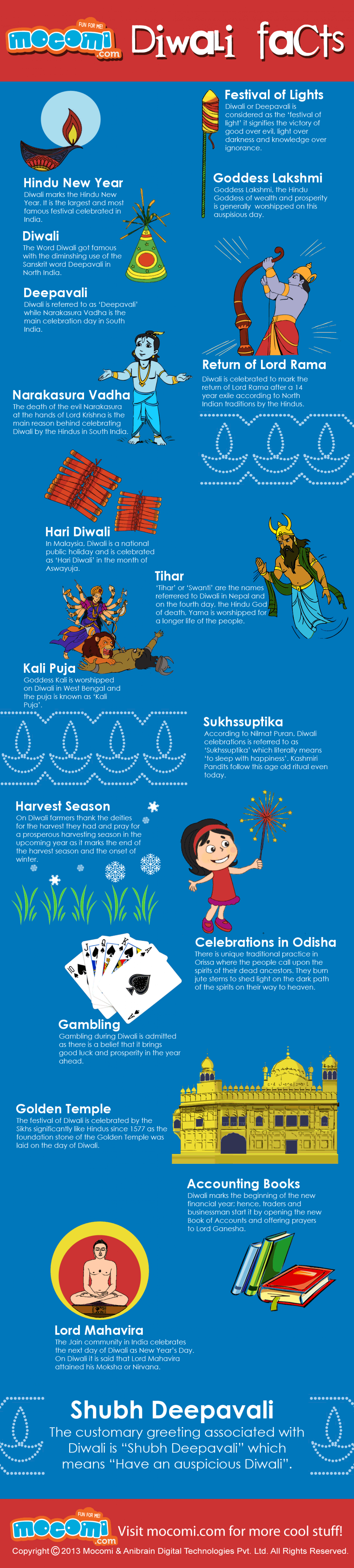 Diwali Facts By Mocomi.com Infographic