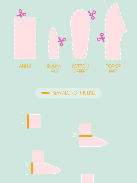 Bunny Slippers Infographic