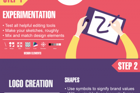 DIY Logo Maker: Quickest Way to Define Your Brand Infographic