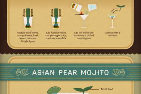 DIY Mixology: Michael's 10 Most Popular Drink Recipes Infographic