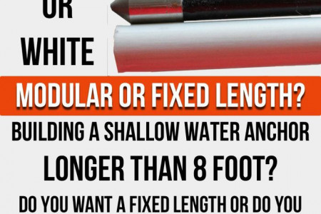 DIY Shallow Water Ancho Infographic