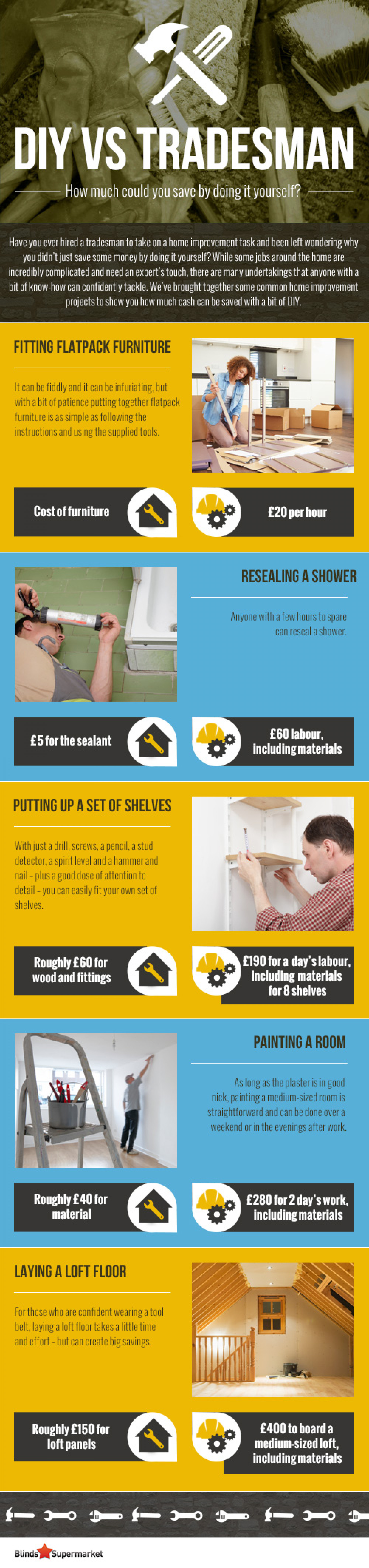 DIY Vs Tradesman Infographic