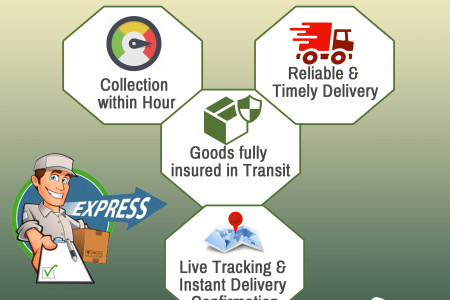 DKB Despatch : Courier Company UK Infographic