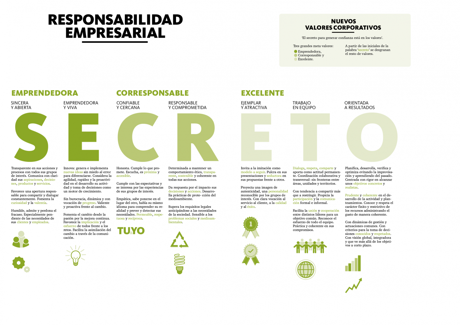 DKV Corporate Values Infographic