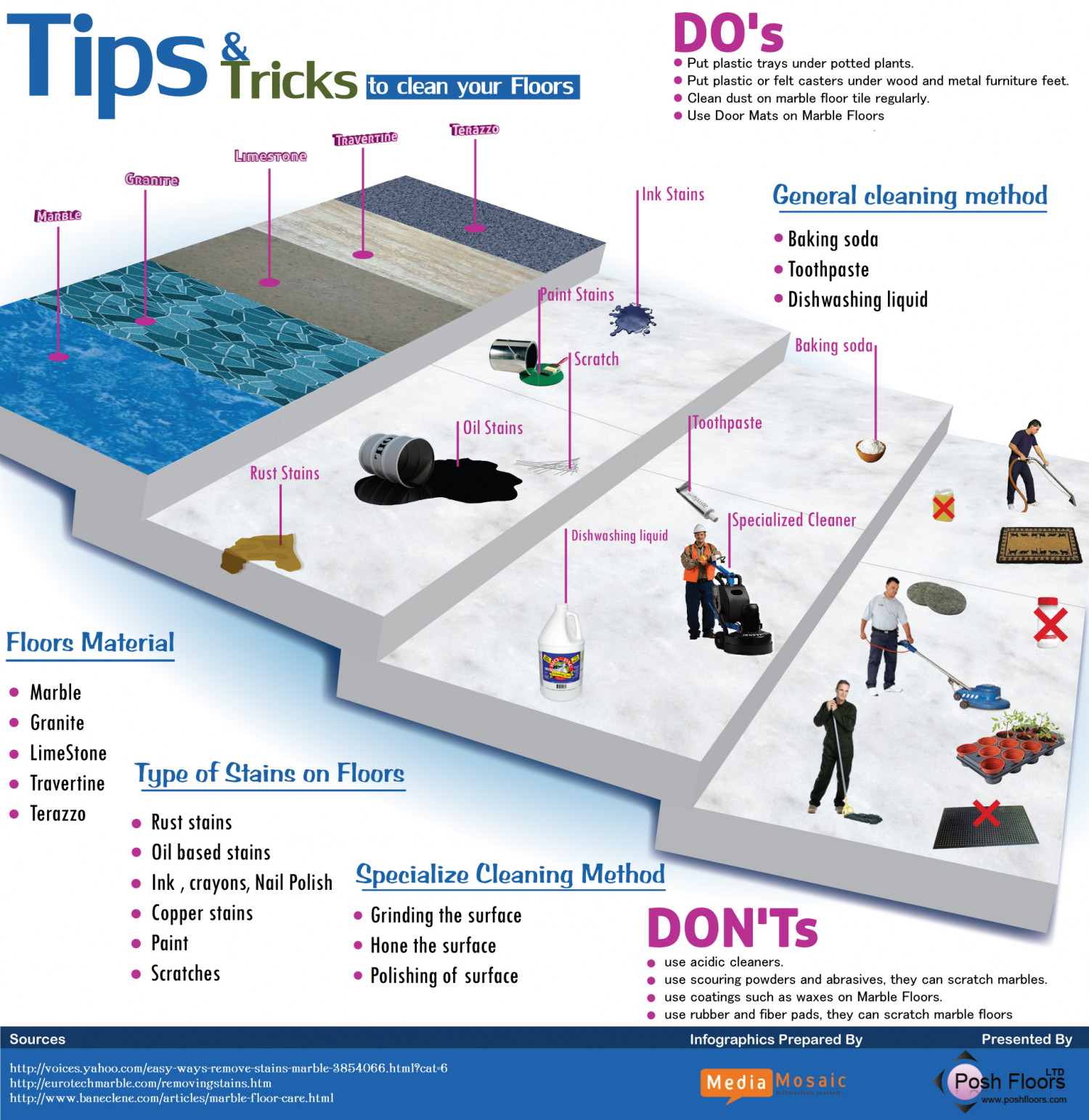 Do and Don't to clean Marble Floors [Infographics] Infographic