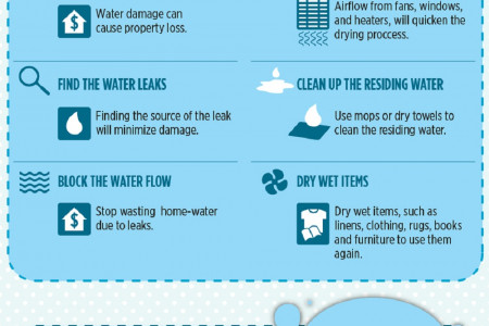 Do And Don't Water Leaking Infographic