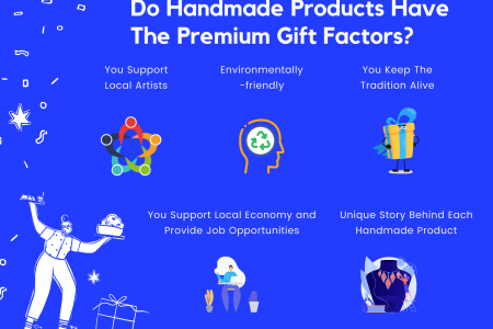 Do Handmade Products Have The Premium Gift Factors? Infographic