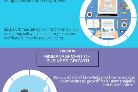 Do tech entrepreneurs really need an accountant? [Infographic]  Infographic