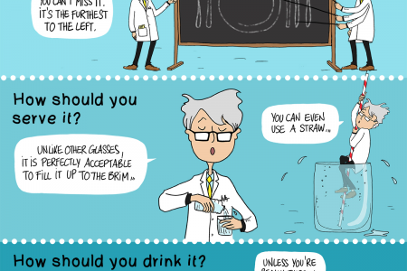 Do you know how to recognize a water glass? Infographic