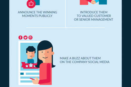 Do you know how to truly appreciate your co-workers? Infographic
