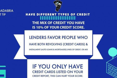 Do you know the importance of having a credit mix? Infographic