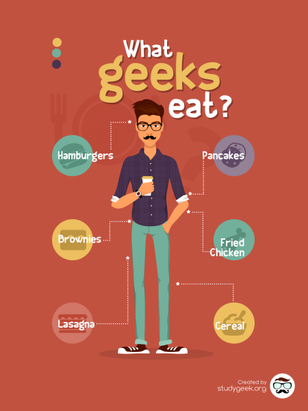 Do you know what geeks eat? Infographic