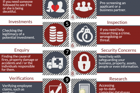 Do You Need A Private Investigator? Infographic