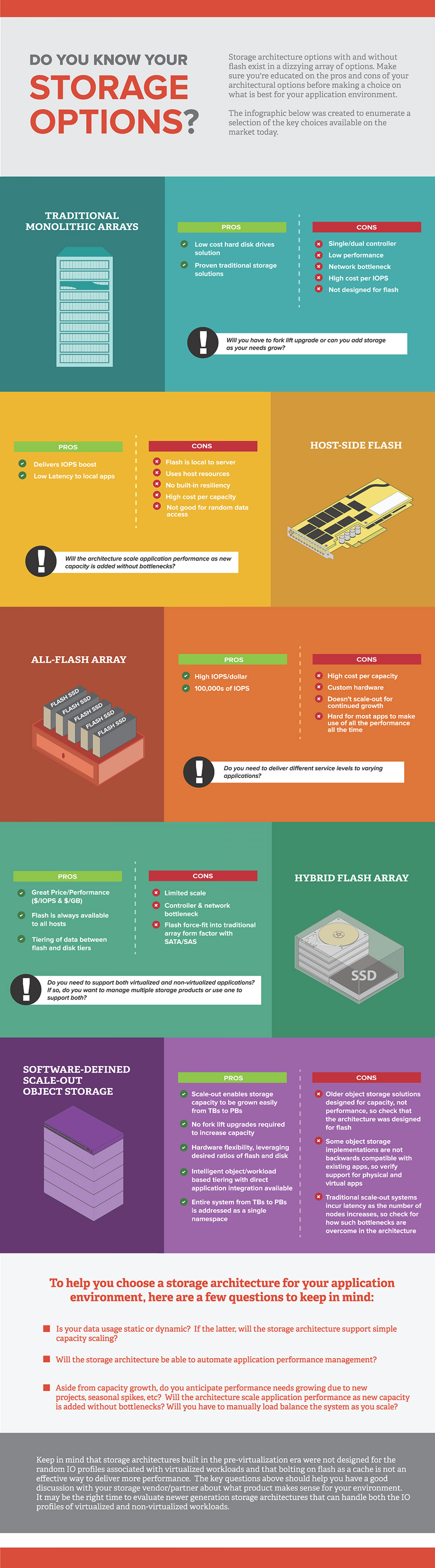 Do you know your Storage Options Infographic