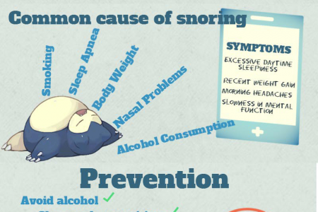 Do You Snore? Infographic