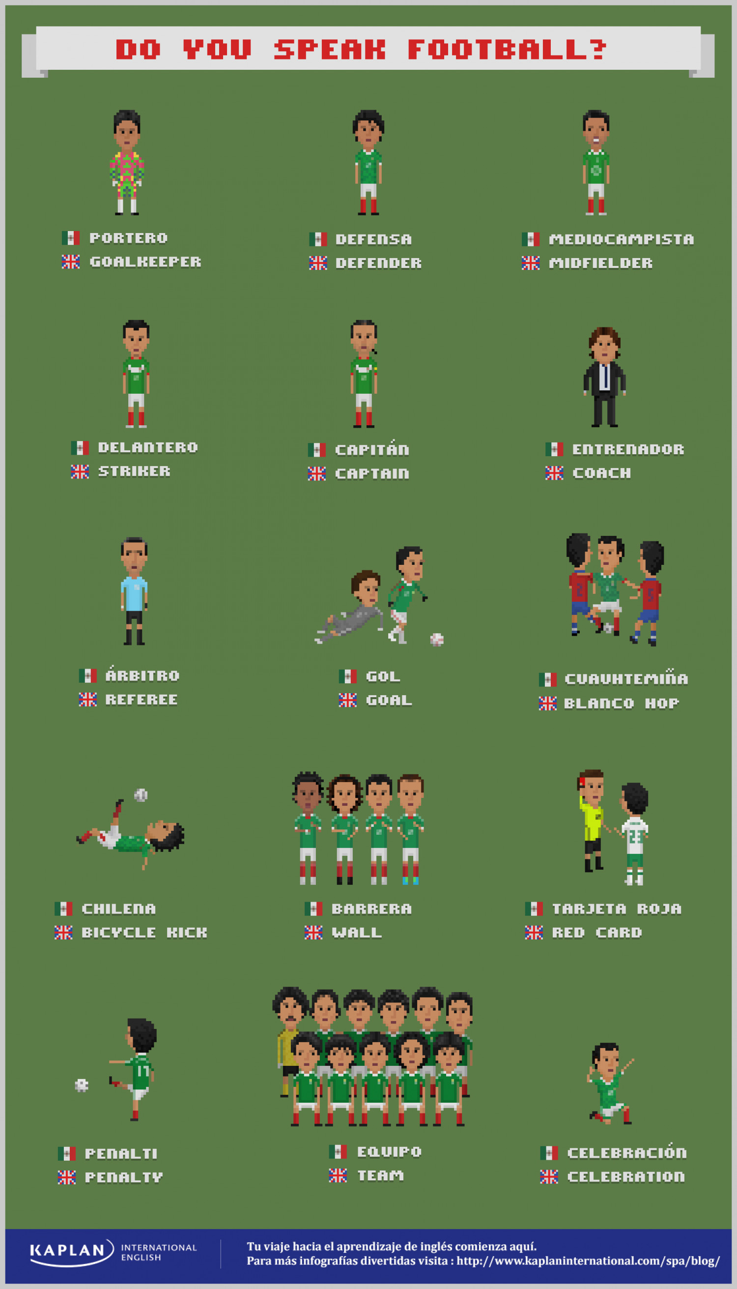 Do you Speak Football?  Infographic